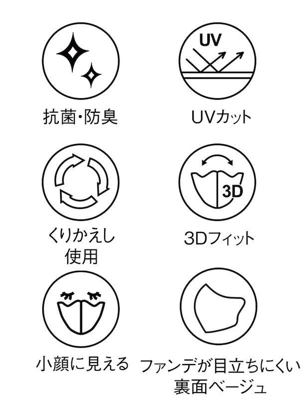 2枚セット ニュアンスカラー3Dフィット小顔マスク