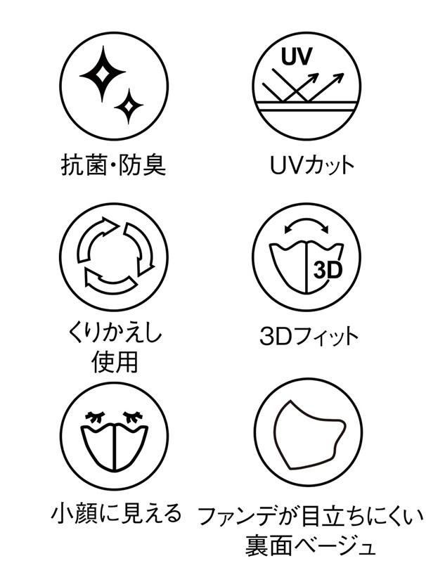2枚セット ニュアンスカラーレース3Dフィット小顔マスク